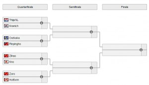 blizzcon-playoffs